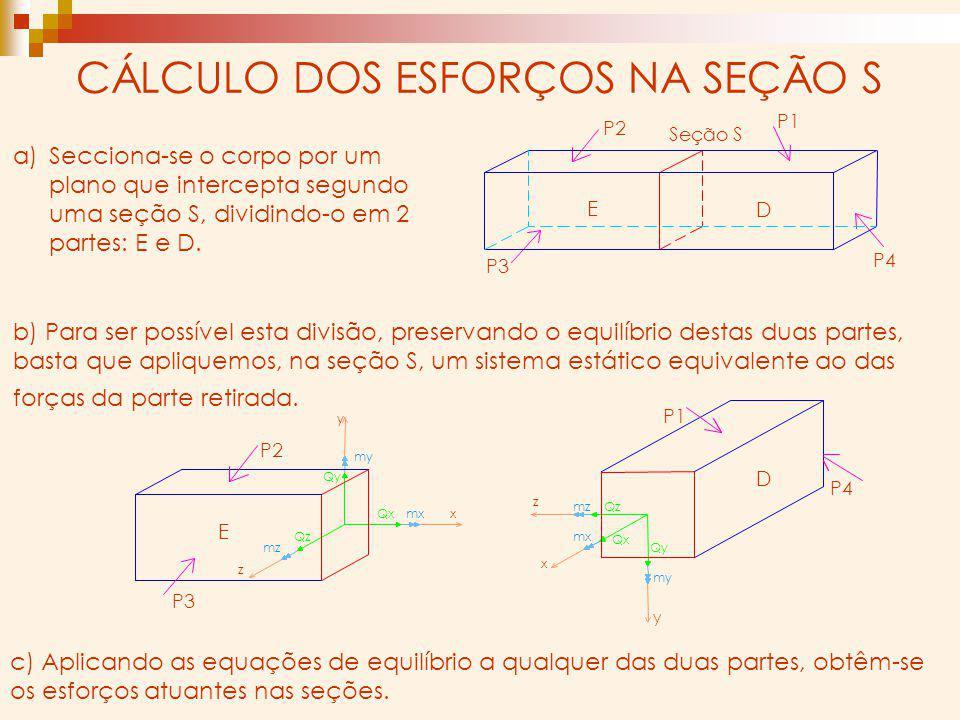 CÁLCULO DOS ESFORÇOS NA SEÇÃO S a)Secciona-se o corpo por um plano que intercepta segundo uma seção S, dividindo-o em 2 partes: E e D. b) Para ser pos