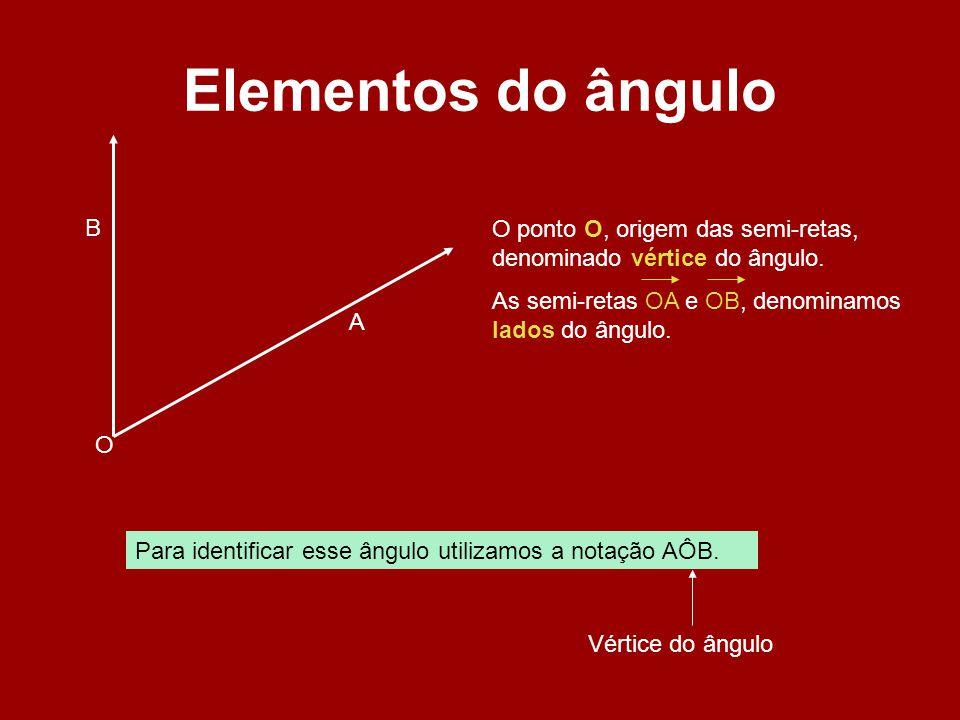 Elementos do ângulo O B A O ponto O, origem das semi-retas, denominado vértice do ângulo. As semi-retas OA e OB, denominamos lados do ângulo. Para ide