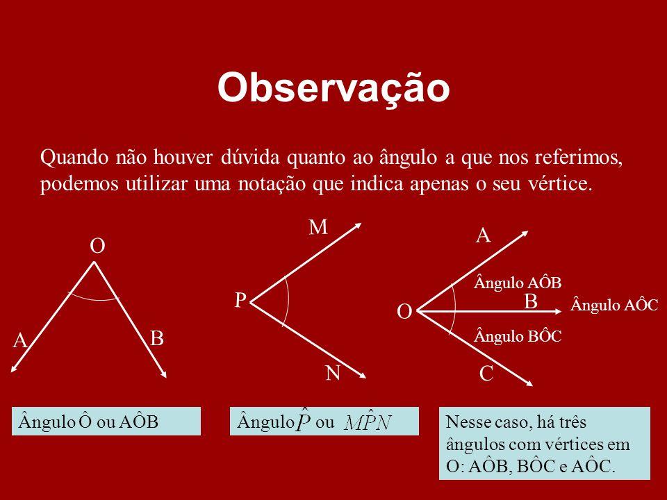 Observação O A B Quando não houver dúvida quanto ao ângulo a que nos referimos, podemos utilizar uma notação que indica apenas o seu vértice. Ângulo Ô