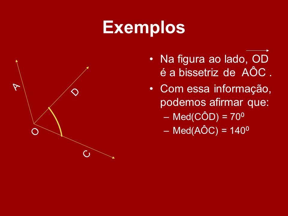 Exemplos Na figura ao lado, OD é a bissetriz de AÔC. Com essa informação, podemos afirmar que: –Med(CÔD) = 70 0 –Med(AÔC) = 140 0 O A D C