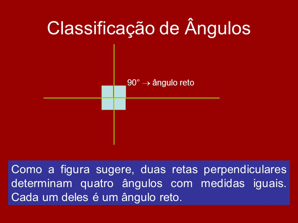 Classificação de Ângulos Como a figura sugere, duas retas perpendiculares determinam quatro ângulos com medidas iguais. Cada um deles é um ângulo reto