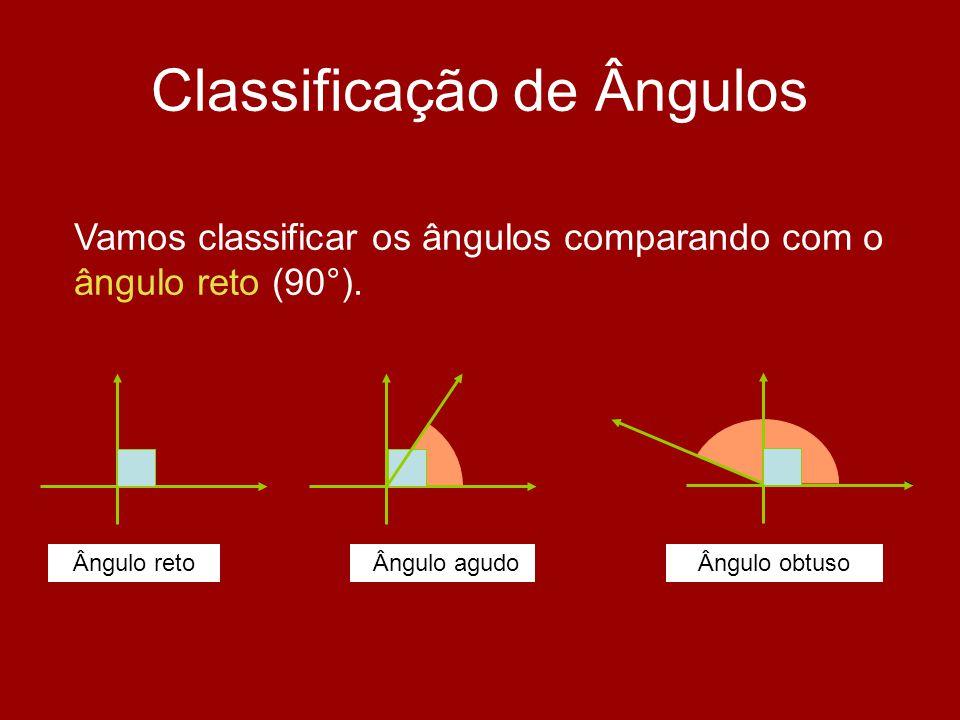 Classificação de Ângulos Vamos classificar os ângulos comparando com o ângulo reto (90°). Ângulo reto Ângulo agudoÂngulo obtuso