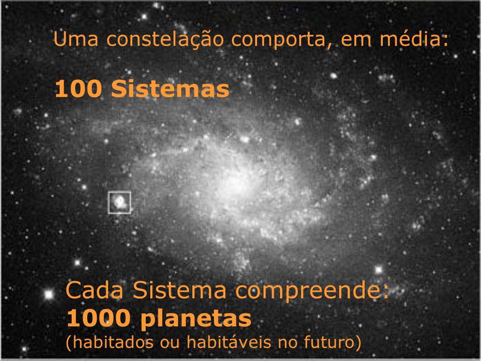 Uma constelação comporta, em média: 100 Sistemas Cada Sistema compreende: 1000 planetas (habitados ou habitáveis no futuro)