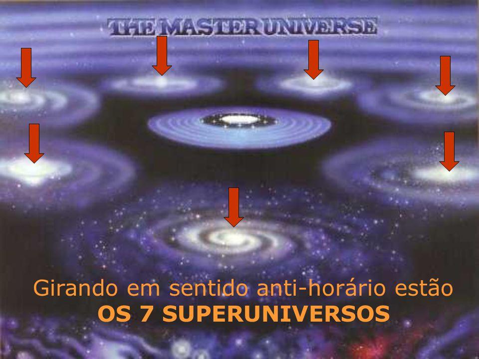 Em resumo, O GRANDE UNIVERSO comporta: 7 superuniversos 70 setores maiores 7 mil setores menores 700 mil universos locais 70 milhões de constelações 7 bilhões de sistemas 7 trilhões de planetas habitáveis