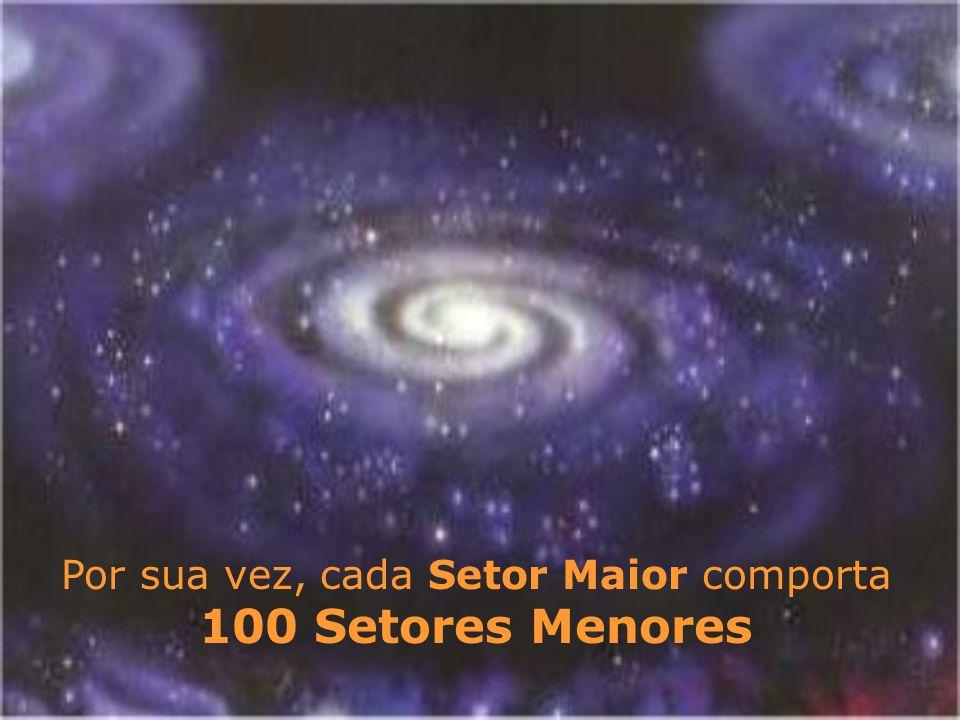 Os Setores Menores agrupam 100 Universos Locais