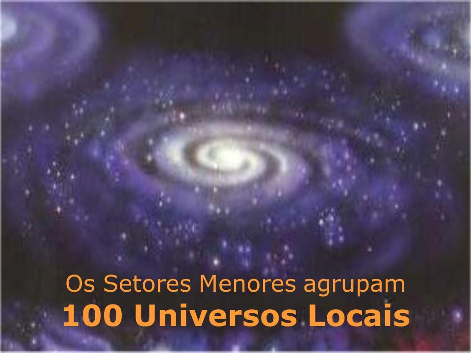 Portanto, cada SUPERUNIVERSO soma: 10 Setores Maiores 1.000 Setores Menores 100.000 Universos locais