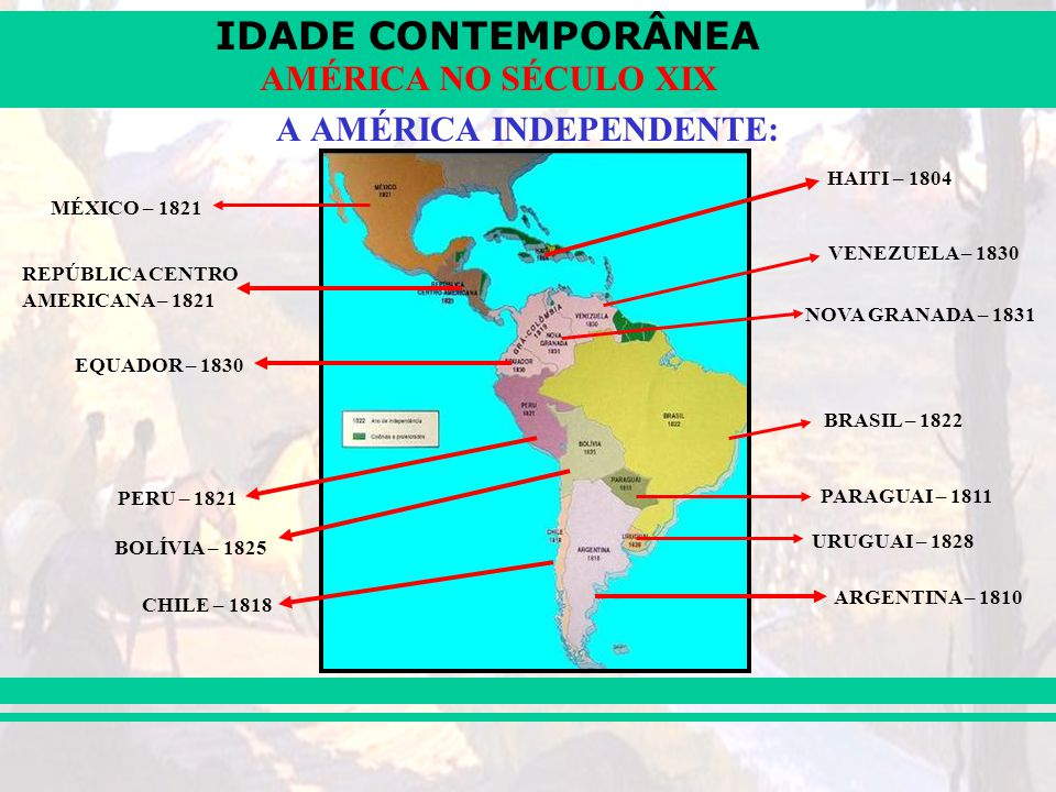 IDADE CONTEMPORÂNEA AMÉRICA NO SÉCULO XIX A AMÉRICA INDEPENDENTE: MÉXICO – 1821 REPÚBLICA CENTRO AMERICANA – 1821 EQUADOR – 1830 PERU – 1821 VENEZUELA