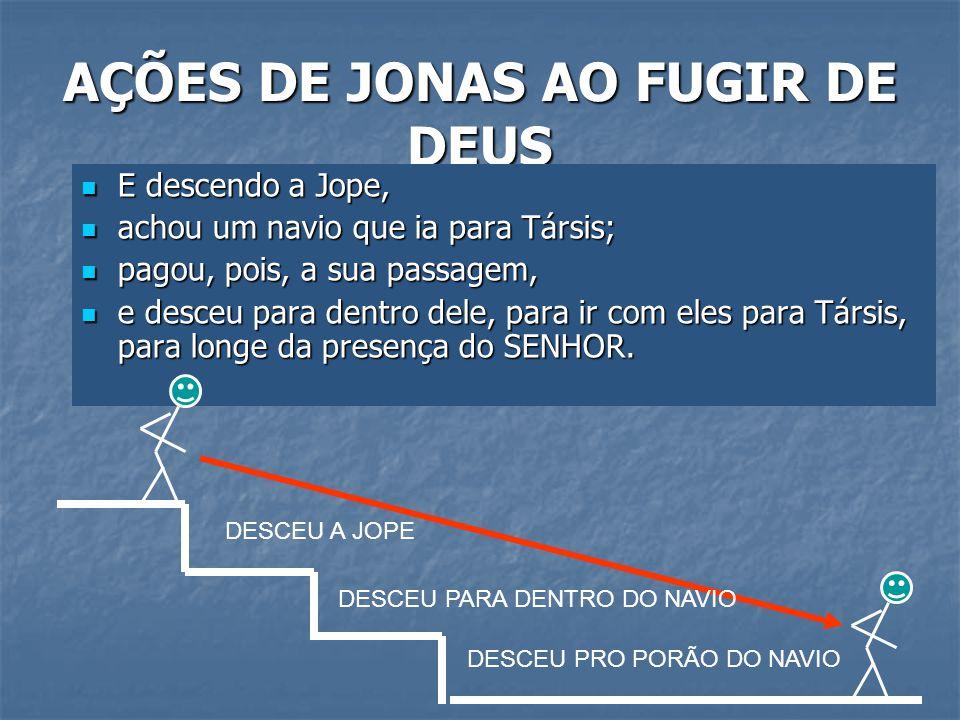 AÇÕES DE JONAS AO FUGIR DE DEUS E descendo a Jope, E descendo a Jope, achou um navio que ia para Társis; achou um navio que ia para Társis; pagou, poi