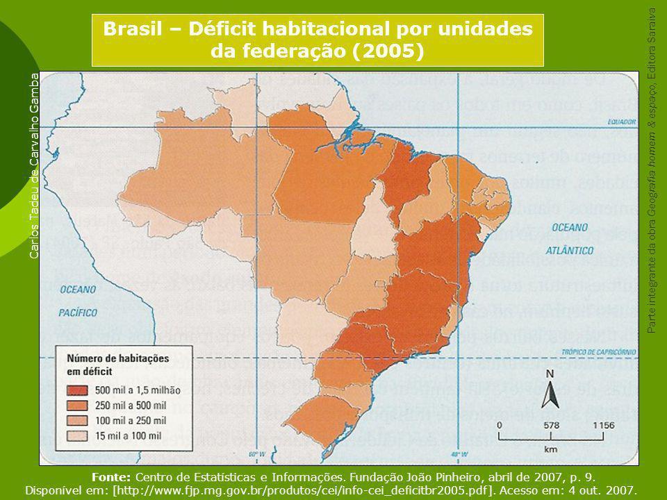 Brasil – Déficit habitacional por unidades da federação (2005) Carlos Tadeu de Carvalho Gamba Fonte: Centro de Estatísticas e Informações. Fundação Jo