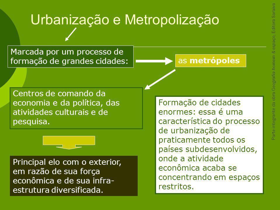 Urbanização e Metropolização Formação de cidades enormes: essa é uma característica do processo de urbanização de praticamente todos os países subdese