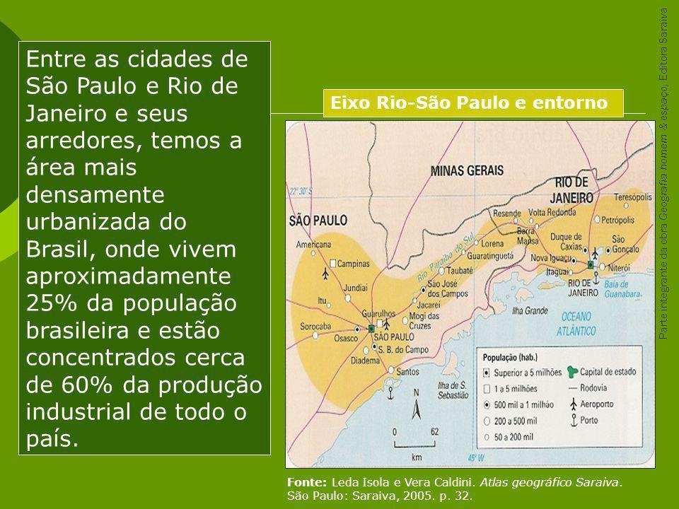 Entre as cidades de São Paulo e Rio de Janeiro e seus arredores, temos a área mais densamente urbanizada do Brasil, onde vivem aproximadamente 25% da