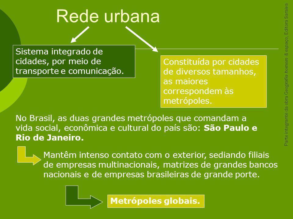 Rede urbana Mantêm intenso contato com o exterior, sediando filiais de empresas multinacionais, matrizes de grandes bancos nacionais e de empresas bra