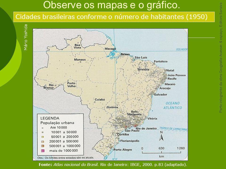 Cidades brasileiras conforme o número de habitantes (2000) Mário Yoshida Fonte: Atlas nacional do Brasil.