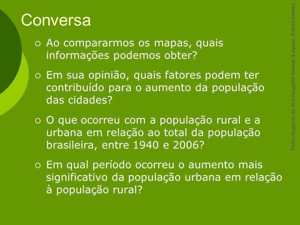 Fonte: Atlas Nacional do Brasil.Rio de Janeiro: IBGE, 2000; Atlas geográfico escolar.