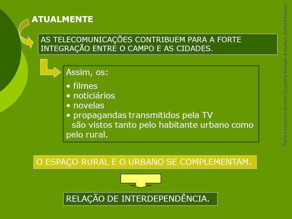 Assim, os: filmes noticiários novelas propagandas transmitidos pela TV são vistos tanto pelo habitante urbano como pelo rural. ATUALMENTE AS TELECOMUN