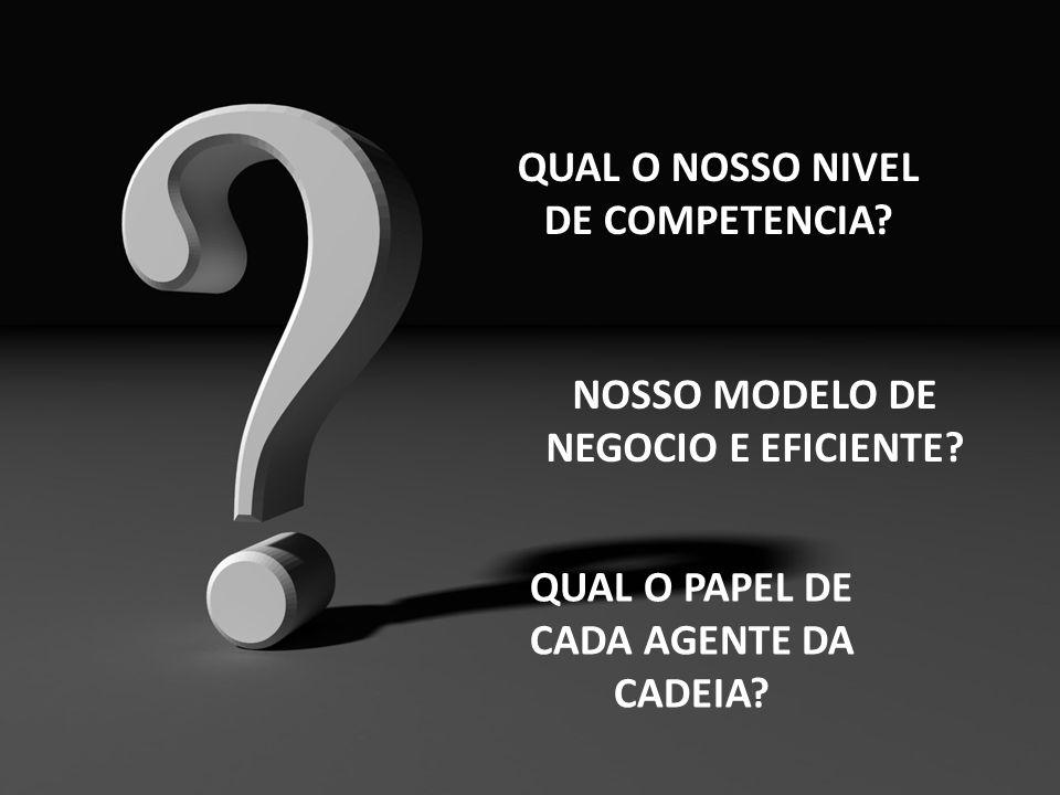 Fonte: Relatorio Final Analise Estrategica da Cadeia de Gas LP – Sindigas/INDG/Copernicus - 2010 QUAL O NOSSO NIVEL DE COMPETENCIA.