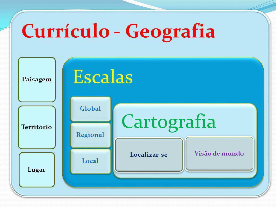 Currículo - Geografia Paisagem Território Lugar Escalas GlobalRegionalLocal Cartografia Localizar-seVisão de mundo