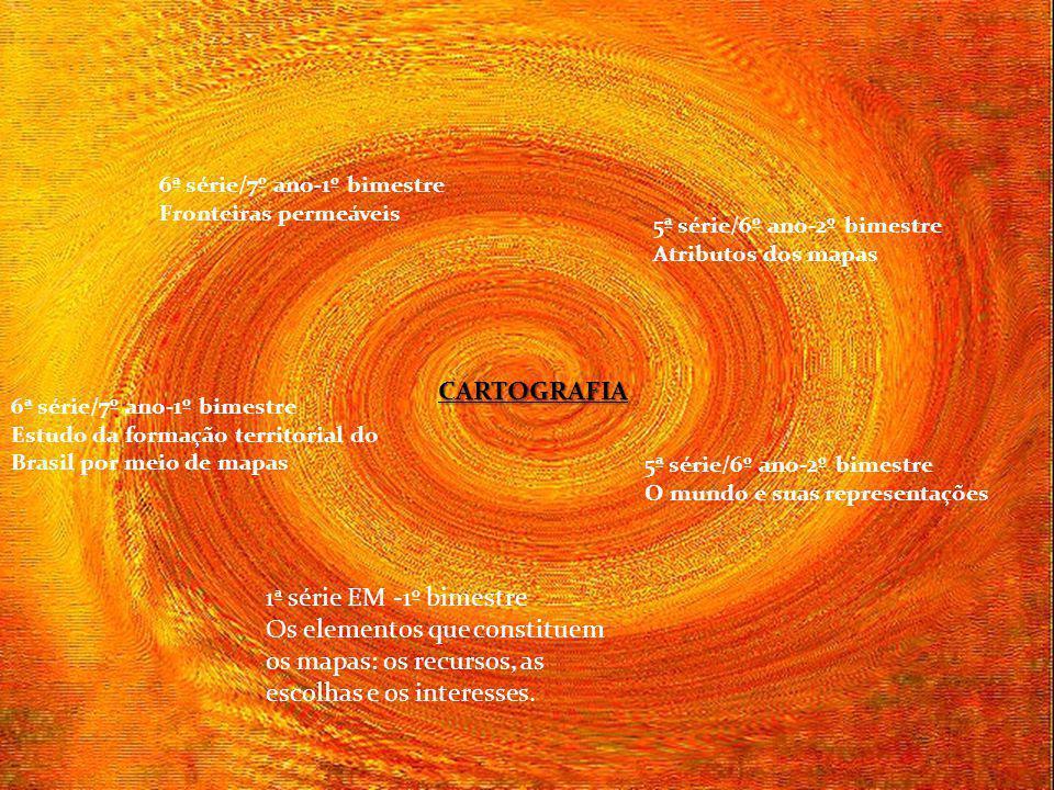 CARTOGRAFIA 5ª série/6º ano-2º bimestre Atributos dos mapas 1ª série EM -1º bimestre Os elementos que constituem os mapas: os recursos, as escolhas e os interesses.