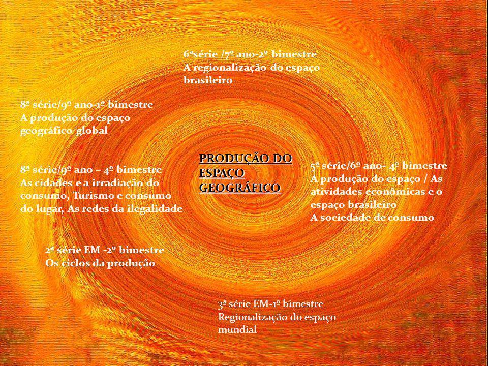 PRODUÇÃO DO ESPAÇO GEOGRÁFICO 5ª série/6º ano- 4º bimestre A produção do espaço / As atividades econômicas e o espaço brasileiro A sociedade de consum