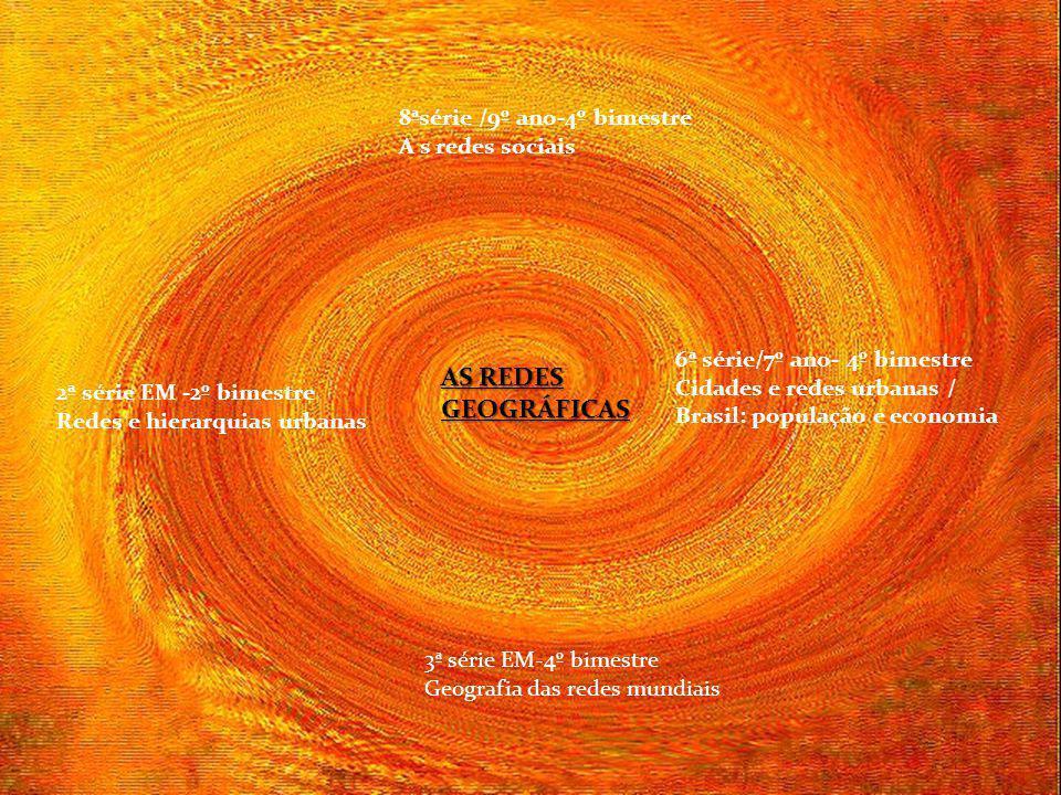 AS REDES GEOGRÁFICAS 6ª série/7º ano- 4º bimestre Cidades e redes urbanas / Brasil: população e economia 2ª série EM -2º bimestre Redes e hierarquias