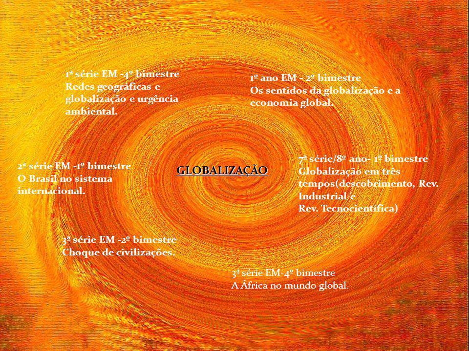 GLOBALIZAÇÃO 7ª série/8º ano- 1º bimestre Globalização em três tempos(descobrimento, Rev. Industrial e Rev. Tecnocientífica) 1ª série EM -4º bimestre