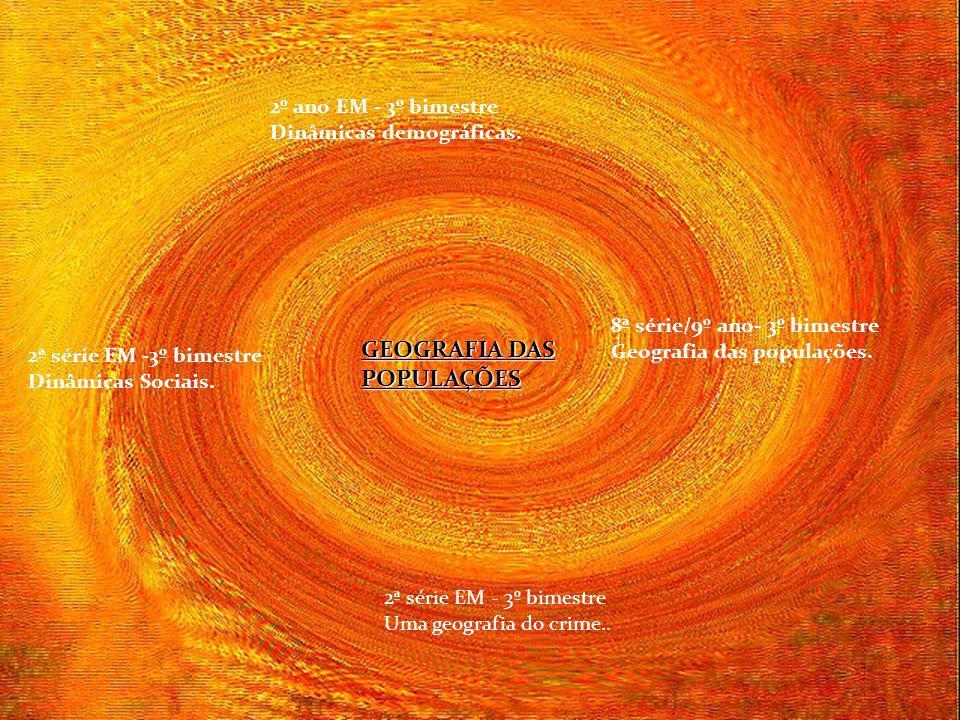 GEOGRAFIA DAS POPULAÇÕES 8ª série/9º ano- 3º bimestre Geografia das populações.