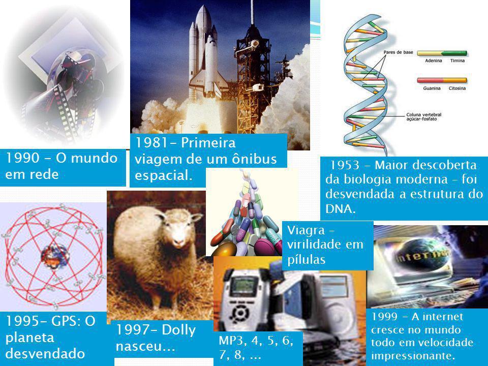 1981- Primeira viagem de um ônibus espacial. 1990 - O mundo em rede 1995- GPS: O planeta desvendado 1997- Dolly nasceu... MP3, 4, 5, 6, 7, 8,... 1999