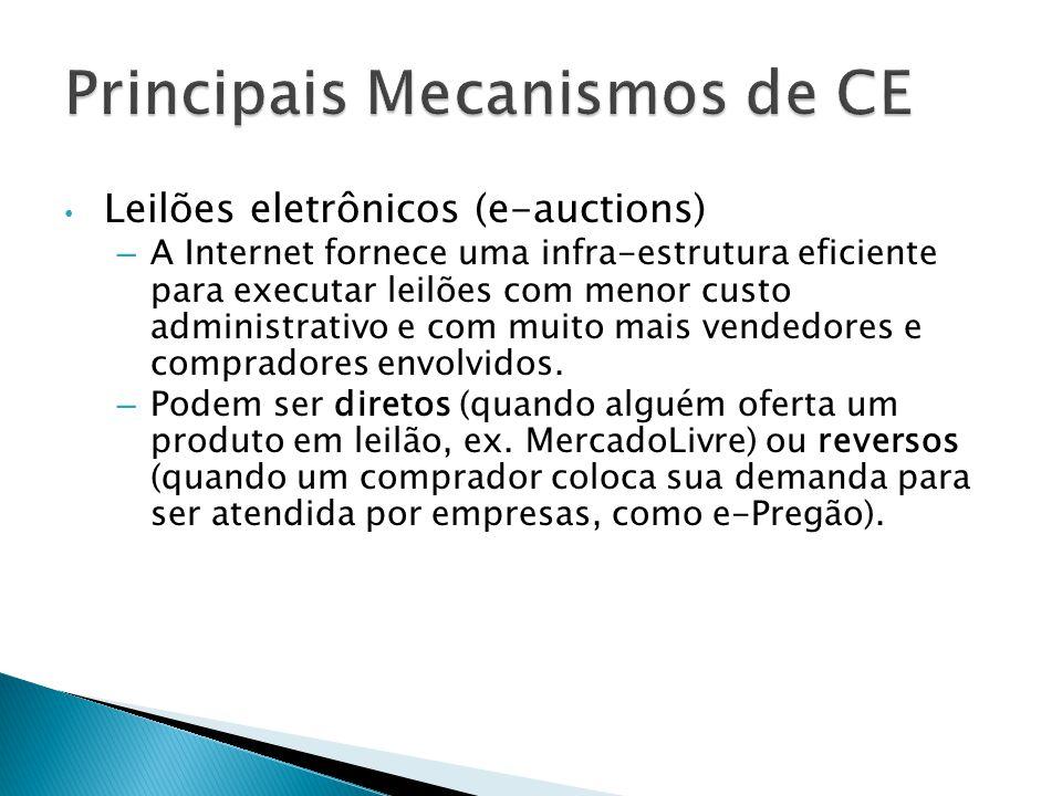 Leilões eletrônicos (e-auctions) – A Internet fornece uma infra-estrutura eficiente para executar leilões com menor custo administrativo e com muito m