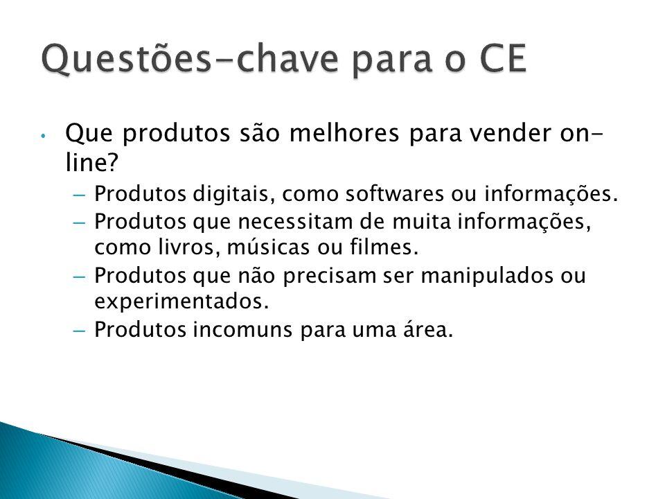 Que produtos são melhores para vender on- line? – Produtos digitais, como softwares ou informações. – Produtos que necessitam de muita informações, co