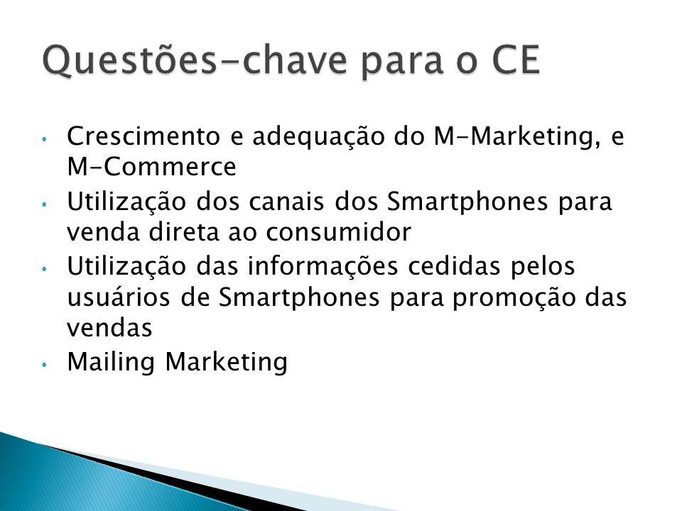 Crescimento e adequação do M-Marketing, e M-Commerce Utilização dos canais dos Smartphones para venda direta ao consumidor Utilização das informações