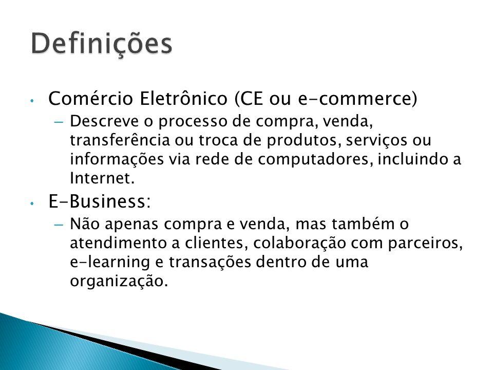 Comércio Eletrônico (CE ou e-commerce) – Descreve o processo de compra, venda, transferência ou troca de produtos, serviços ou informações via rede de