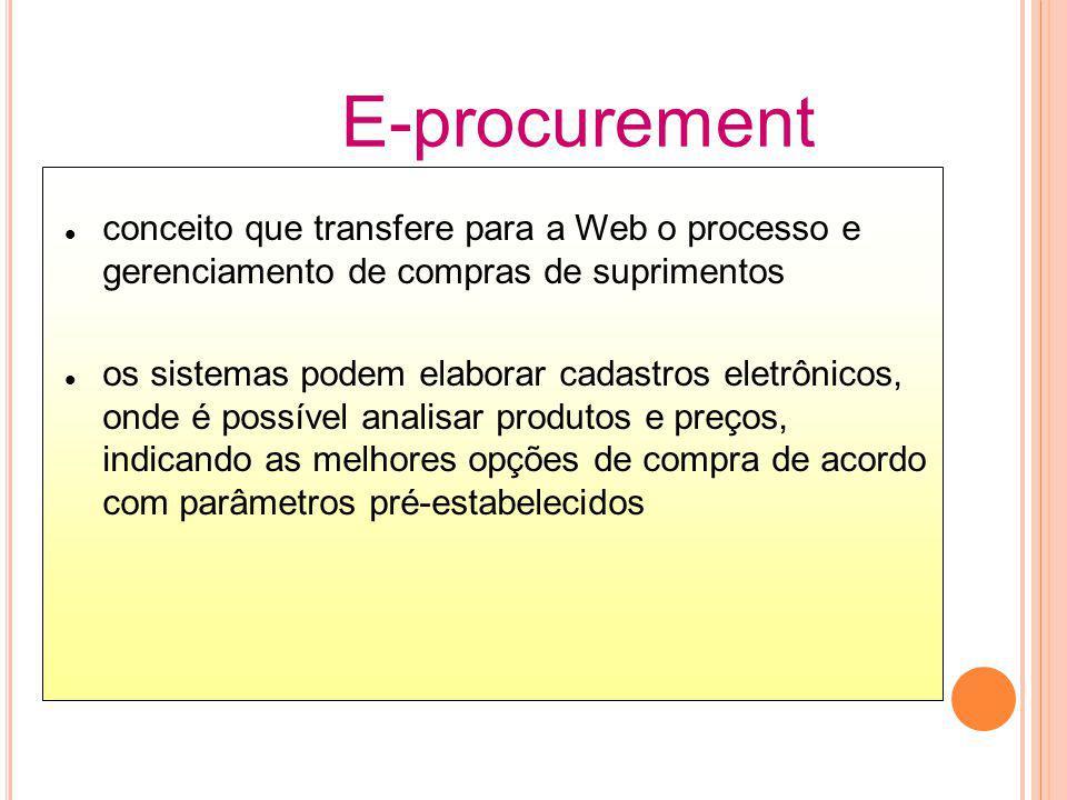conceito que transfere para a Web o processo e gerenciamento de compras de suprimentos os sistemas podem elaborar cadastros eletrônicos, onde é possív