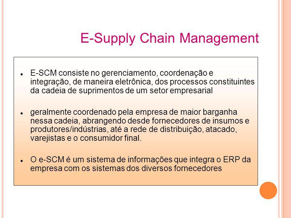 E-SCM consiste no gerenciamento, coordenação e integração, de maneira eletrônica, dos processos constituintes da cadeia de suprimentos de um setor emp