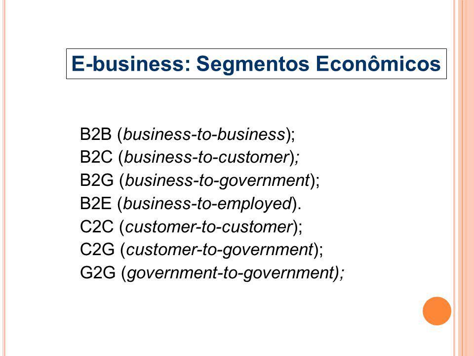 E-business: Segmentos Econômicos B2B (business-to-business); B2C (business-to-customer); B2G (business-to-government); B2E (business-to-employed). C2C