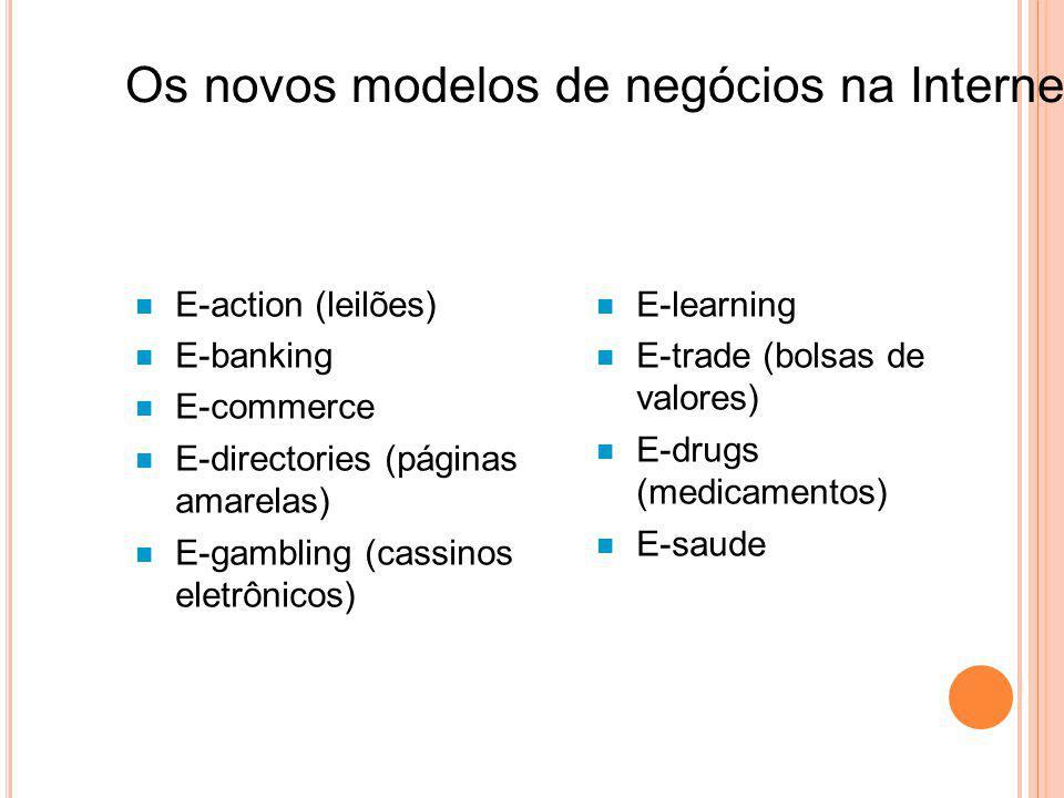 Os novos modelos de negócios na Internet E-action (leilões) E-banking E-commerce E-directories (páginas amarelas) E-gambling (cassinos eletrônicos) E-learning E-trade (bolsas de valores) E-drugs (medicamentos) E-saude
