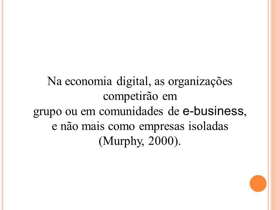 Na economia digital, as organizações competirão em grupo ou em comunidades de e-business, e não mais como empresas isoladas (Murphy, 2000).