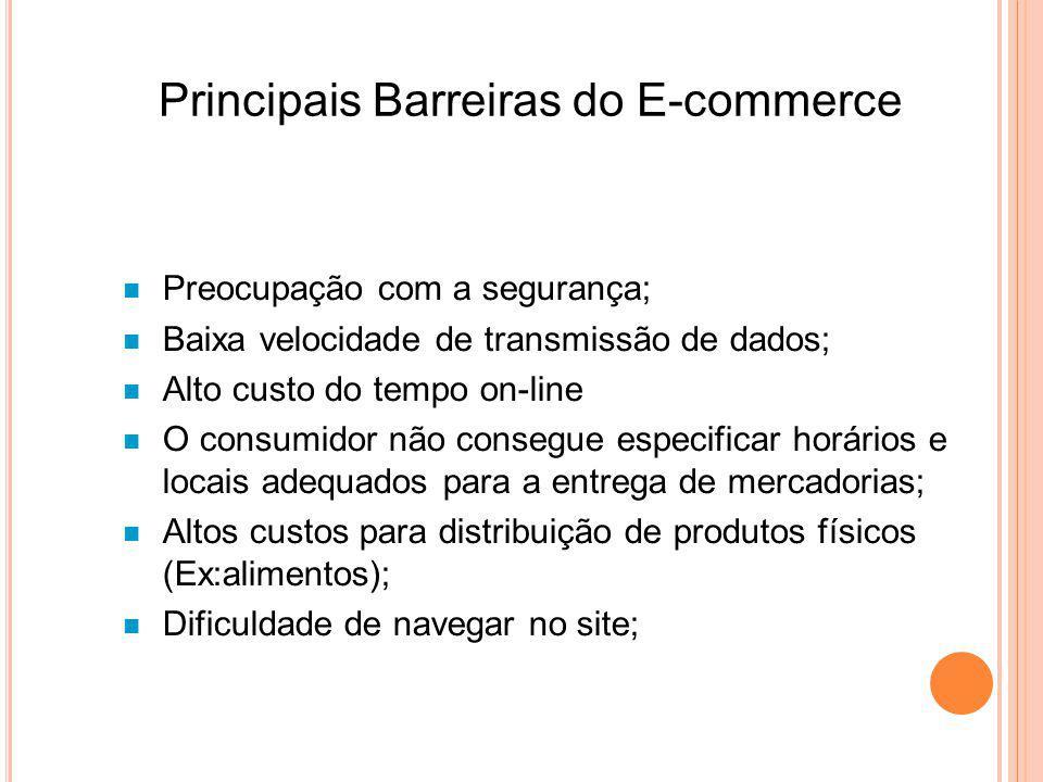 Principais Barreiras do E-commerce Preocupação com a segurança; Baixa velocidade de transmissão de dados; Alto custo do tempo on-line O consumidor não