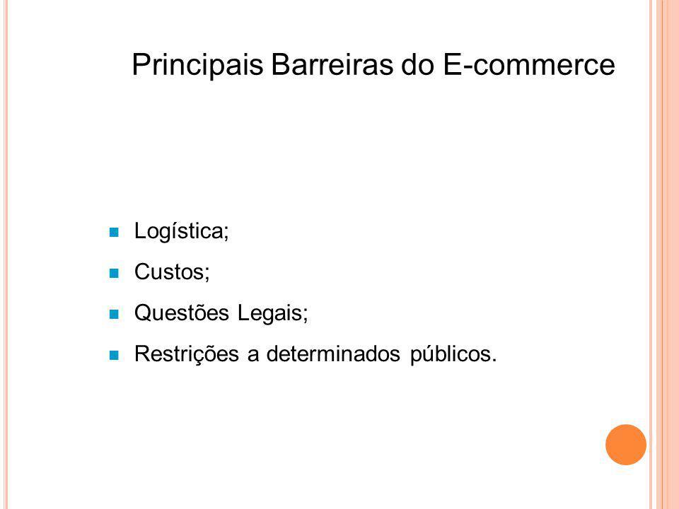 Logística; Custos; Questões Legais; Restrições a determinados públicos. Principais Barreiras do E-commerce