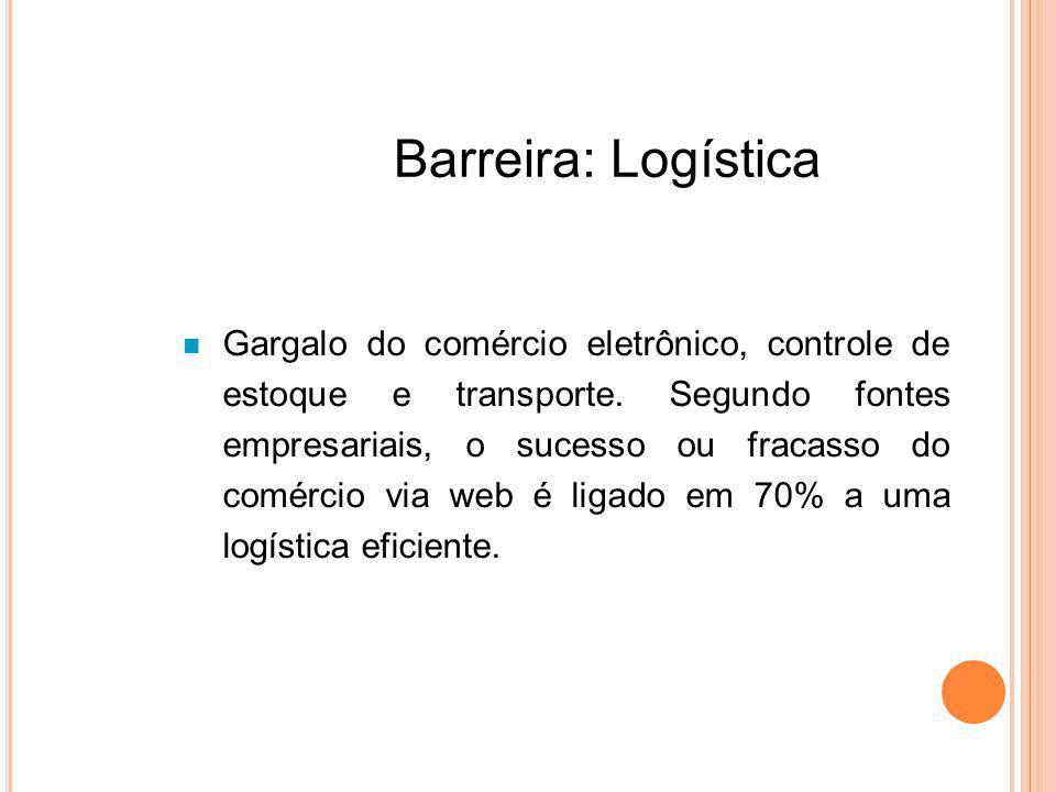 Barreira: Logística Gargalo do comércio eletrônico, controle de estoque e transporte. Segundo fontes empresariais, o sucesso ou fracasso do comércio v