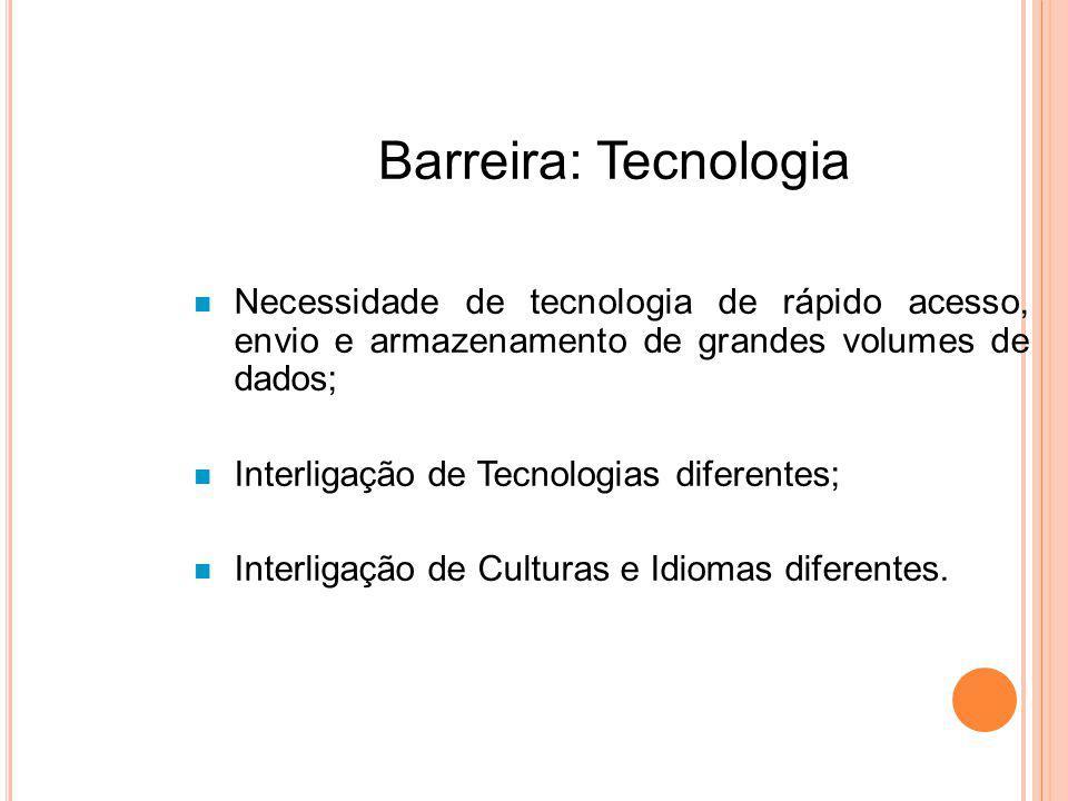 Barreira: Tecnologia Necessidade de tecnologia de rápido acesso, envio e armazenamento de grandes volumes de dados; Interligação de Tecnologias diferentes; Interligação de Culturas e Idiomas diferentes.