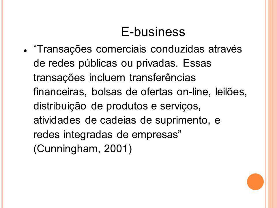 E-business Transações comerciais conduzidas através de redes públicas ou privadas. Essas transações incluem transferências financeiras, bolsas de ofer