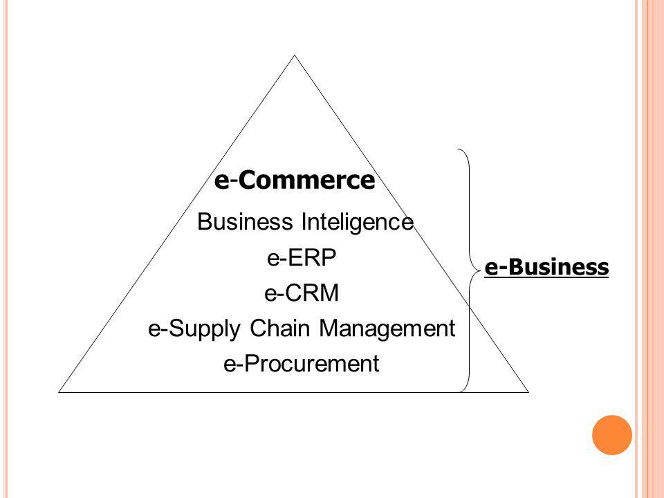 Business Inteligence e-ERP e-CRM e-Supply Chain Management e-Procurement e-Commerce e-Business
