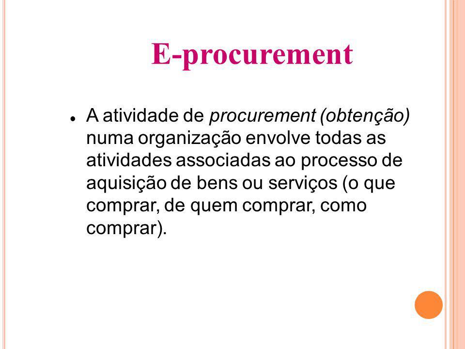 A atividade de procurement (obtenção) numa organização envolve todas as atividades associadas ao processo de aquisição de bens ou serviços (o que comprar, de quem comprar, como comprar).