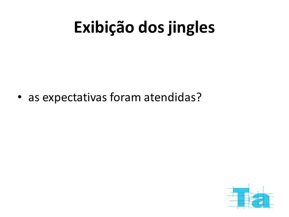 Exibição dos jingles as expectativas foram atendidas?