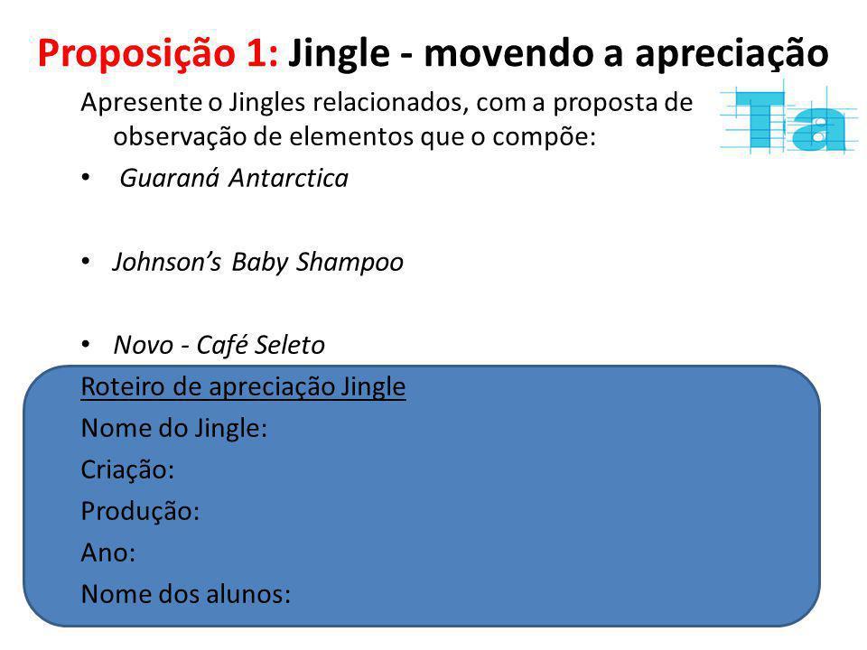 Proposição 1: Jingle - movendo a apreciação Apresente o Jingles relacionados, com a proposta de observação de elementos que o compõe: Guaraná Antarcti