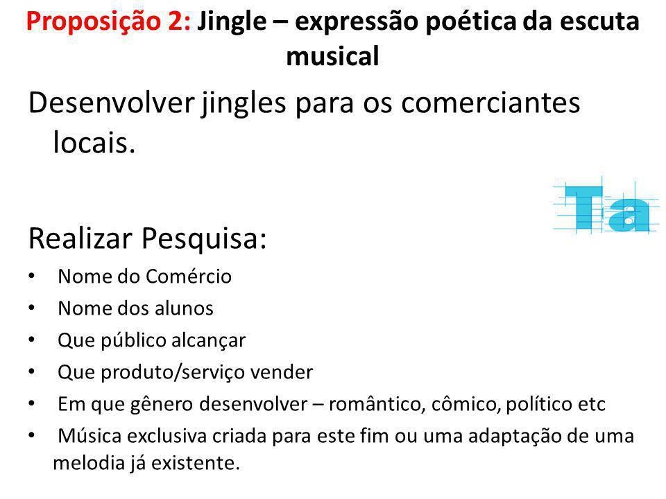 Proposição 2: Jingle – expressão poética da escuta musical Desenvolver jingles para os comerciantes locais. Realizar Pesquisa: Nome do Comércio Nome d