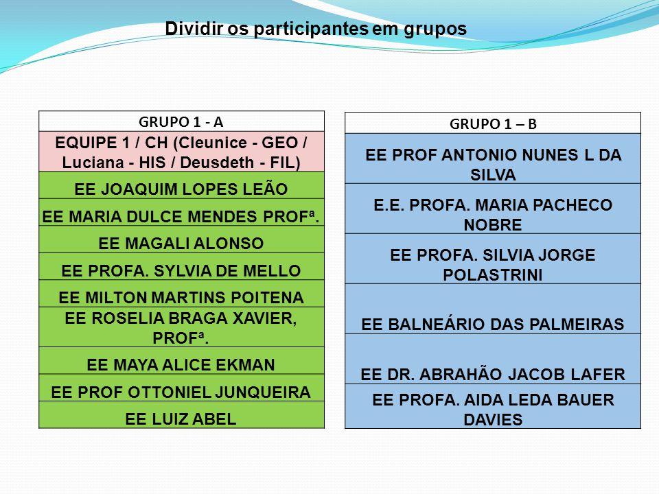 Dividir os participantes em grupos GRUPO 1 - A EQUIPE 1 / CH (Cleunice - GEO / Luciana - HIS / Deusdeth - FIL) EE JOAQUIM LOPES LEÃO EE MARIA DULCE ME