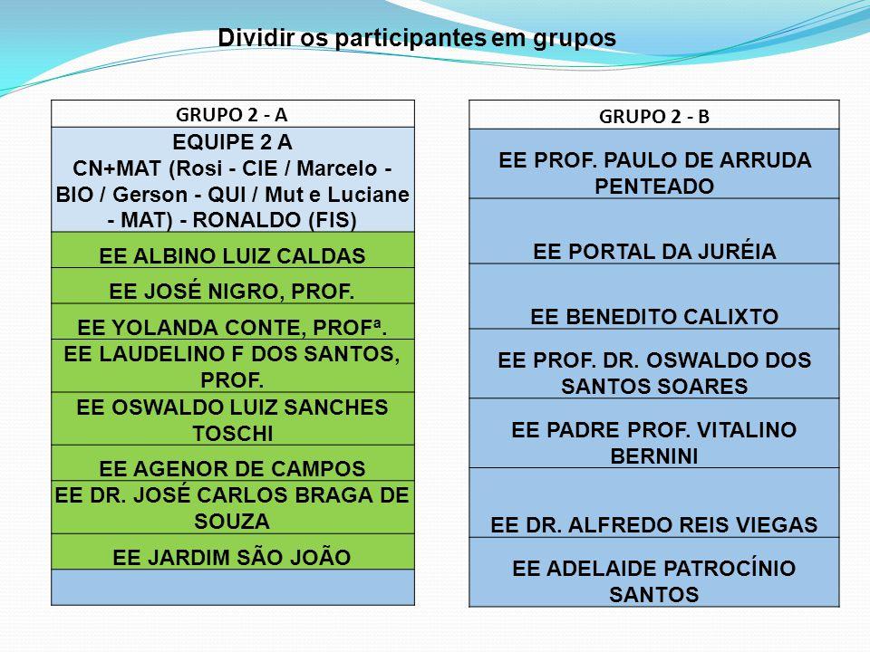 Dividir os participantes em grupos GRUPO 2 - A EQUIPE 2 A CN+MAT (Rosi - CIE / Marcelo - BIO / Gerson - QUI / Mut e Luciane - MAT) - RONALDO (FIS) EE