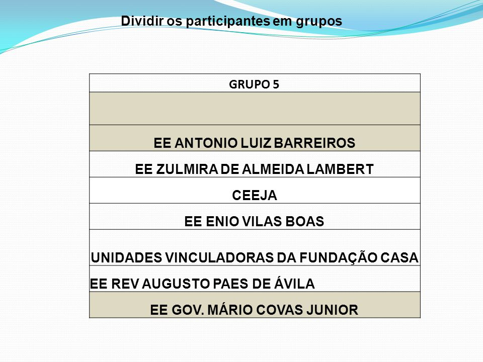 Dividir os participantes em grupos GRUPO 5 EE ANTONIO LUIZ BARREIROS EE ZULMIRA DE ALMEIDA LAMBERT CEEJA EE ENIO VILAS BOAS UNIDADES VINCULADORAS DA F
