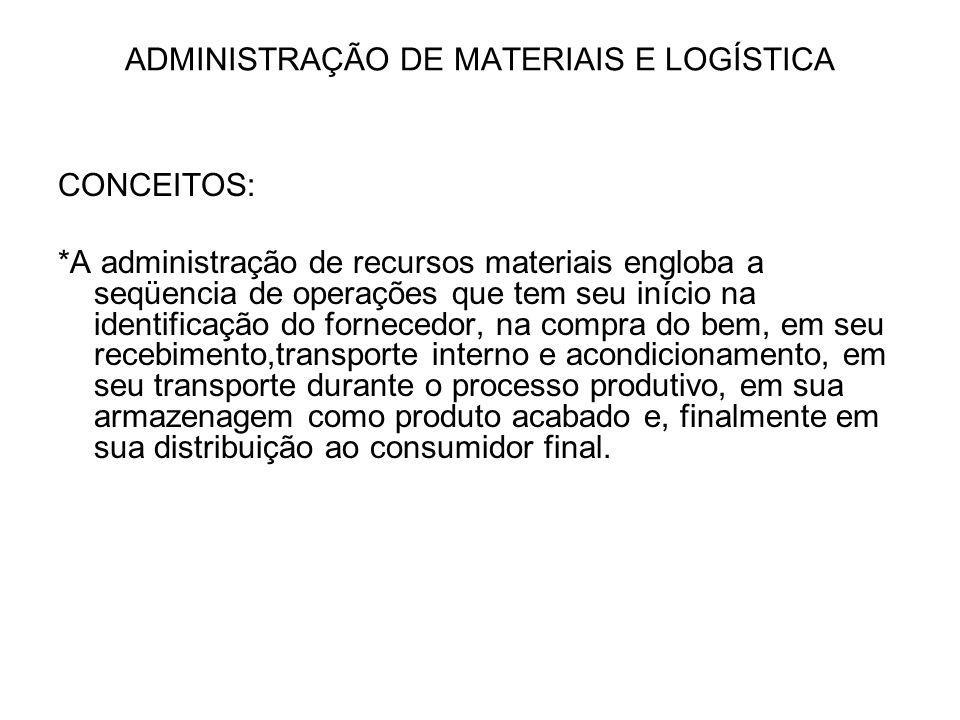 CONCEITOS *Atualmente a Administração de Recursos Materiais e Patrimoniais é chamada também, de planejamento e controle de distribuição e /ou administração da logística ou simplesmente logística.